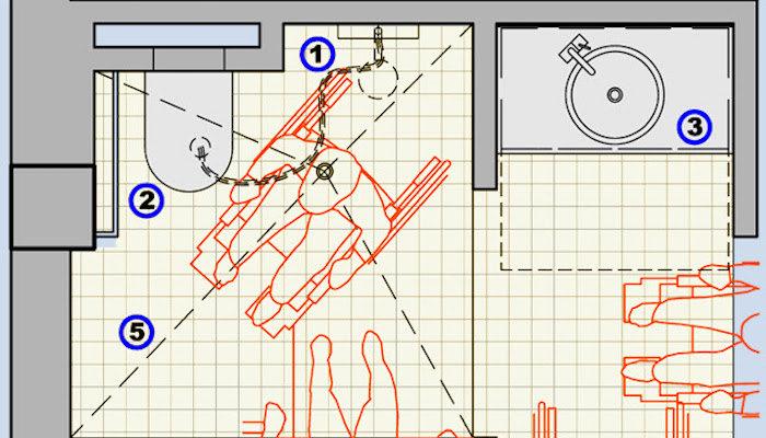 Diseño de un baño accesible para discapacitados