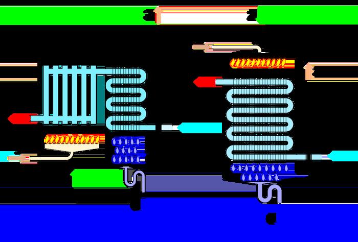 Funcionamiento de una caldera de condensación